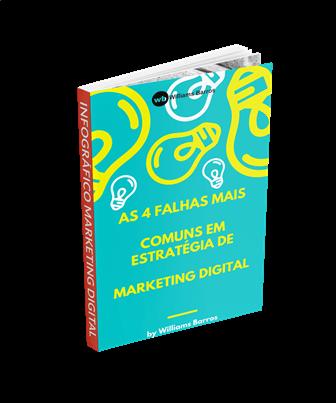 Preparei um presente especial para você! Um infográfico com As 4 falhas mais comuns em estratégias de Marketing Digital.